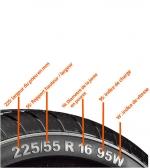 comparateur pneu pas cher auto moto 4x4 choisir. Black Bedroom Furniture Sets. Home Design Ideas