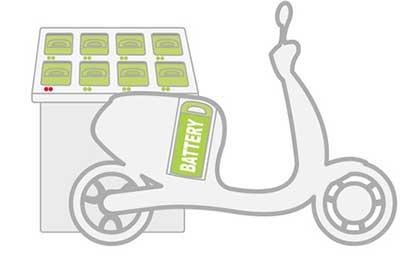 Le scooter électrique Cityscoot débarque à Lyon