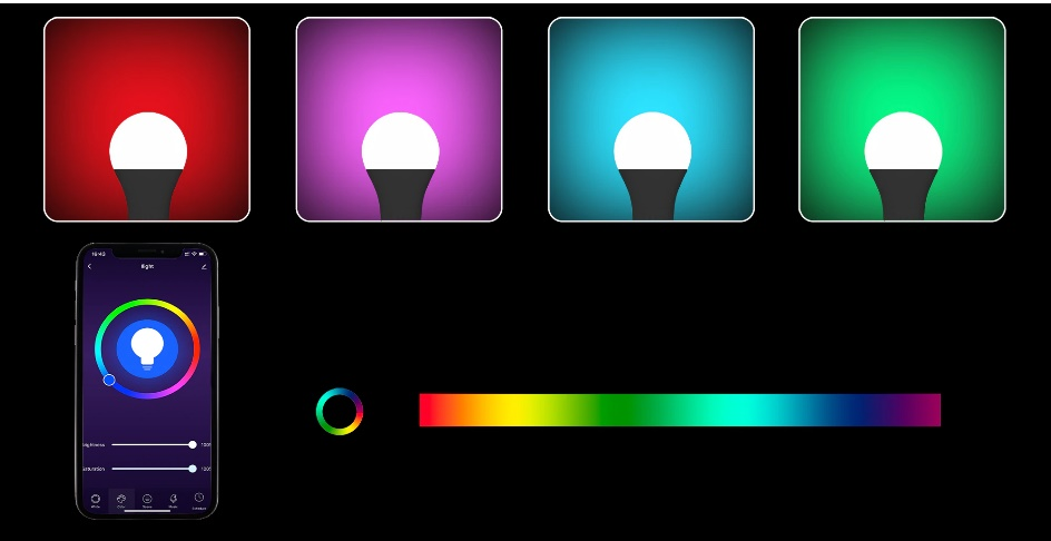 ampoule 16 millions de couleurs